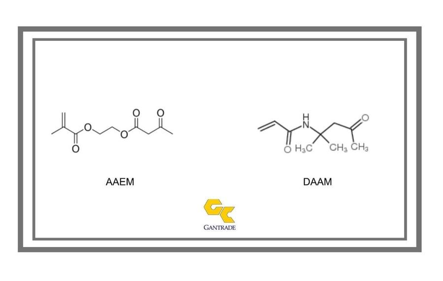 AAEM vs DAAM
