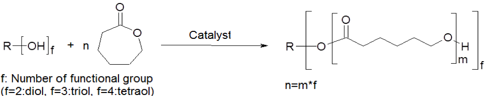 Ring-Opening-Polymerization-Process-ROP