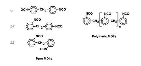 chemical compositions of the monomeric and polymeric MDIs