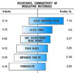 rigid-polyurethane-foam-diagram