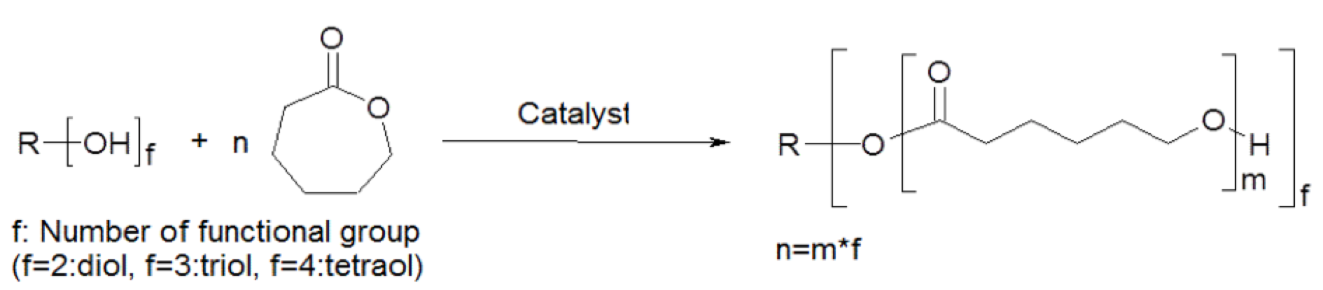 The Chemistry of Polycaprolactone Polyols Creates Their Uniqueness