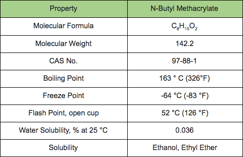 physical properties of n-butyl methacrylate