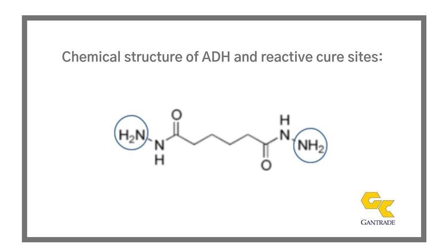 Epoxy Formulation (ADH)