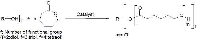 polycaprolactone-structure-faq