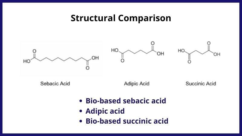 StructuralComparison-SuccinicAcid
