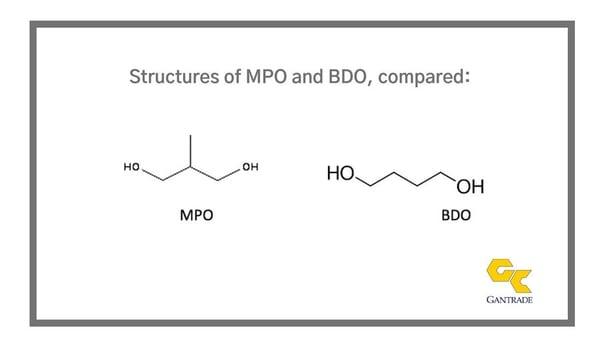 Structures-MPO-BDO