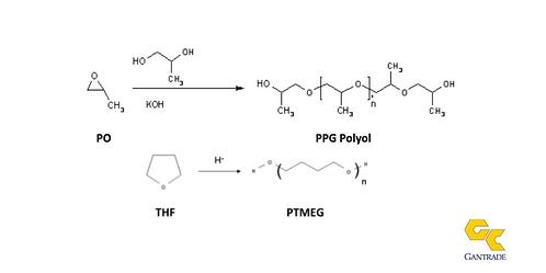 chemical structure polyether polyol