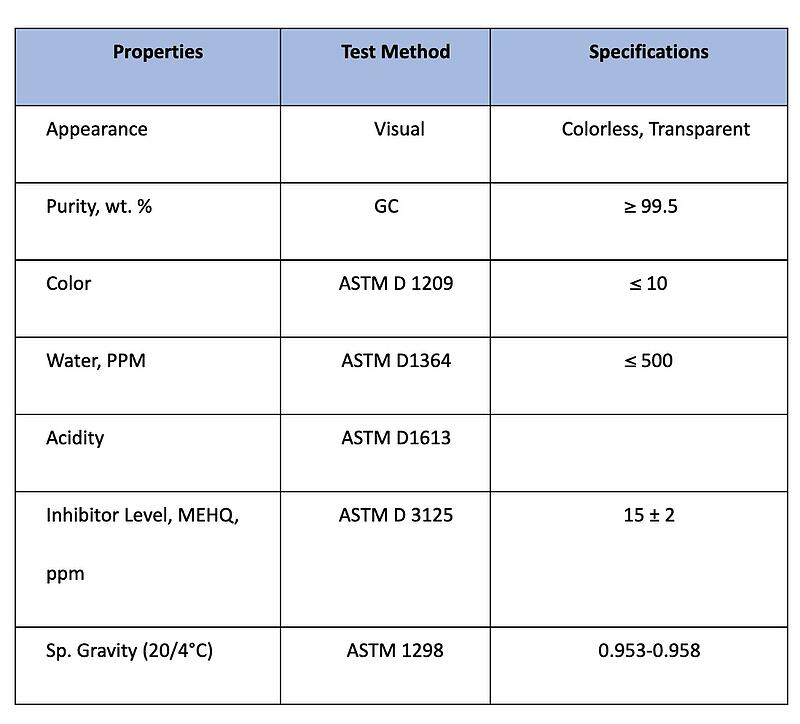 methy acrylate specifications