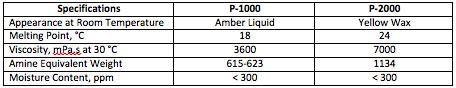 sales specifications p-1000 & p-2000 oligomeric diamine