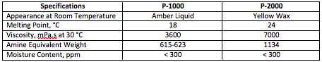 sales specifications p-1000 & p-2000 oligomeric diamine